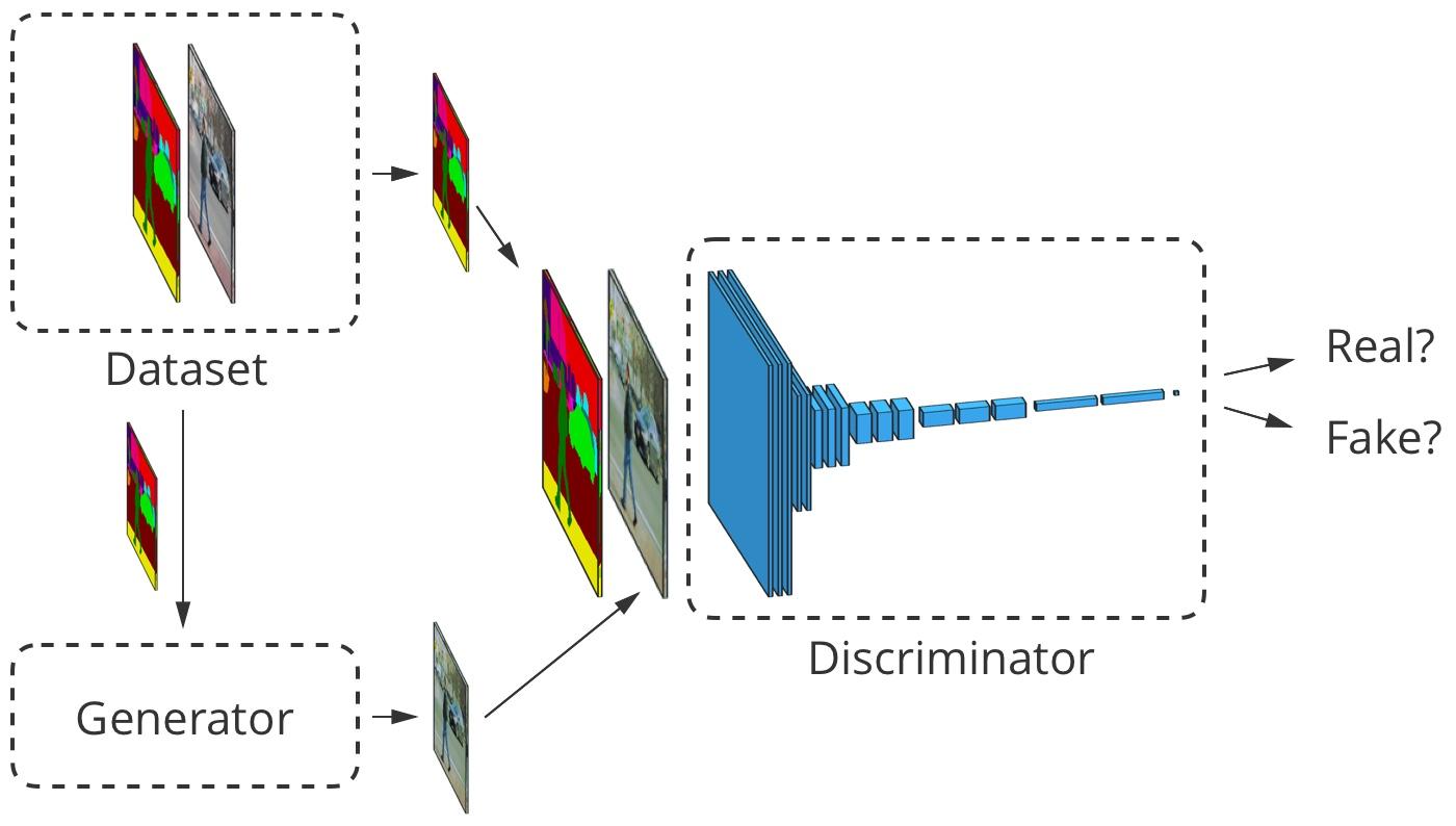 Фотографии из грубых набросков: как именно работает нейросеть NVIDIA GauGAN - 30