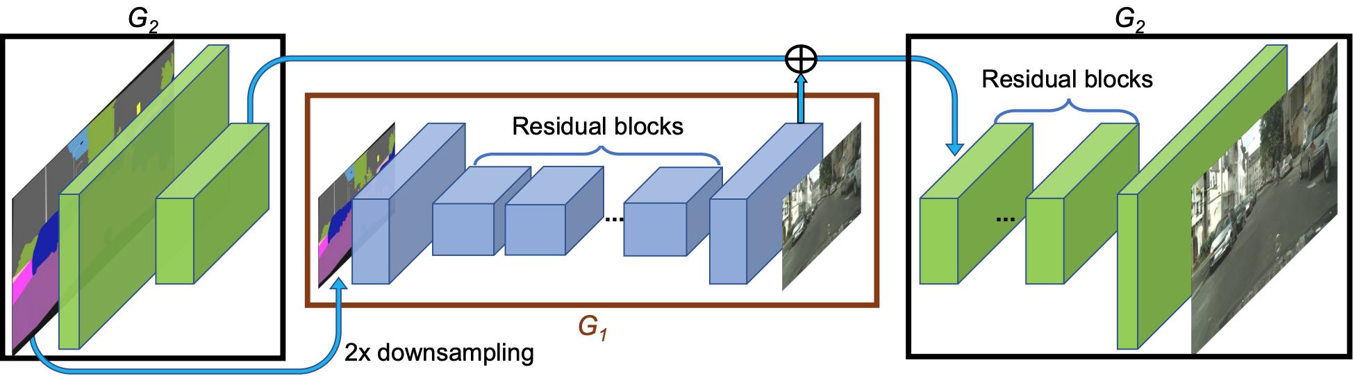 Фотографии из грубых набросков: как именно работает нейросеть NVIDIA GauGAN - 31