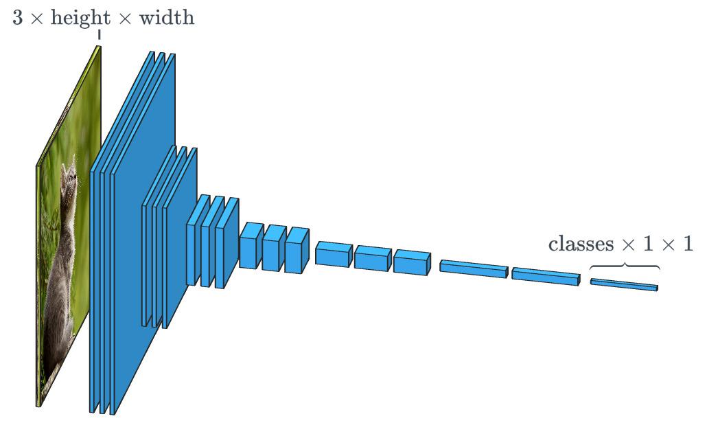 Фотографии из грубых набросков: как именно работает нейросеть NVIDIA GauGAN - 4
