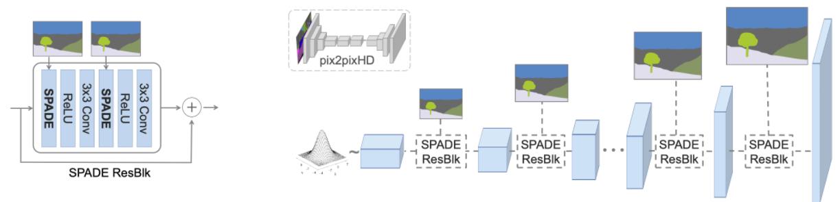 Фотографии из грубых набросков: как именно работает нейросеть NVIDIA GauGAN - 46