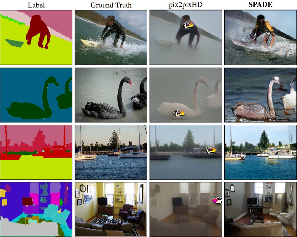 Фотографии из грубых набросков: как именно работает нейросеть NVIDIA GauGAN - 48