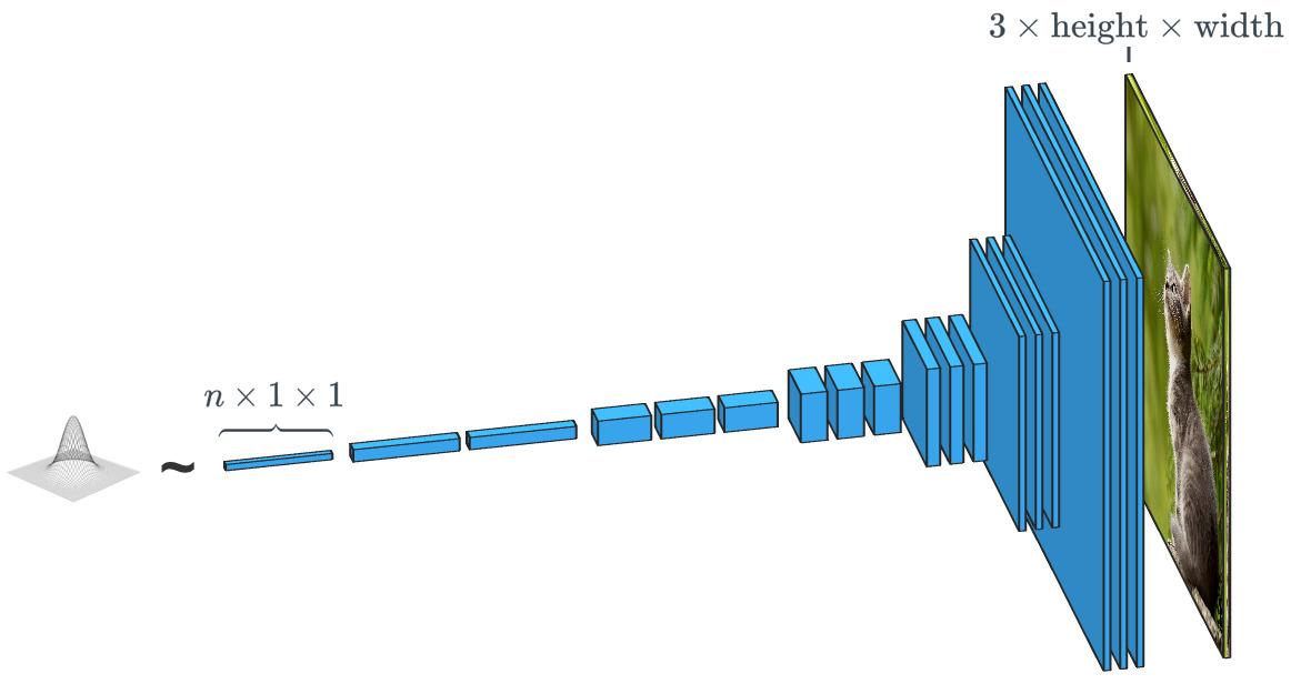 Фотографии из грубых набросков: как именно работает нейросеть NVIDIA GauGAN - 5