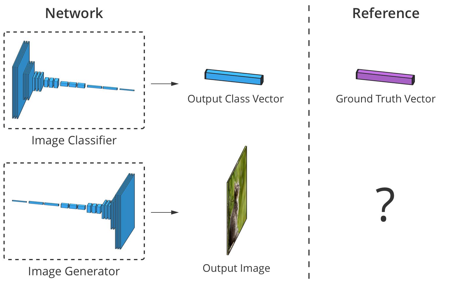 Фотографии из грубых набросков: как именно работает нейросеть NVIDIA GauGAN - 8