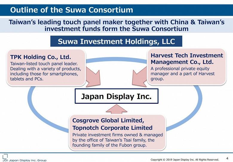 Китайская группа получит контроль над Japan Display