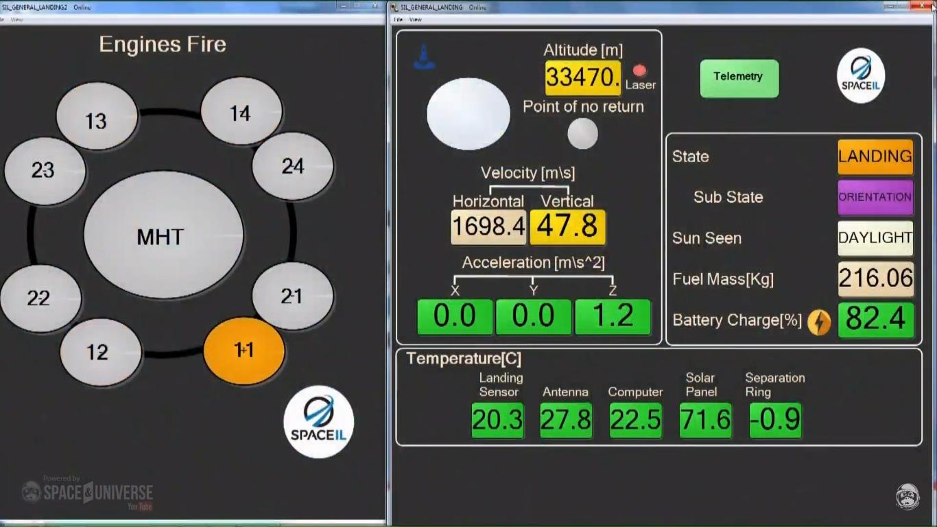 Лунная миссия «Берешит» — есть посадка на Луну (технически) - 115