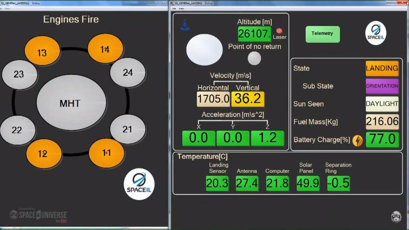 Лунная миссия «Берешит» — есть посадка на Луну (технически) - 118