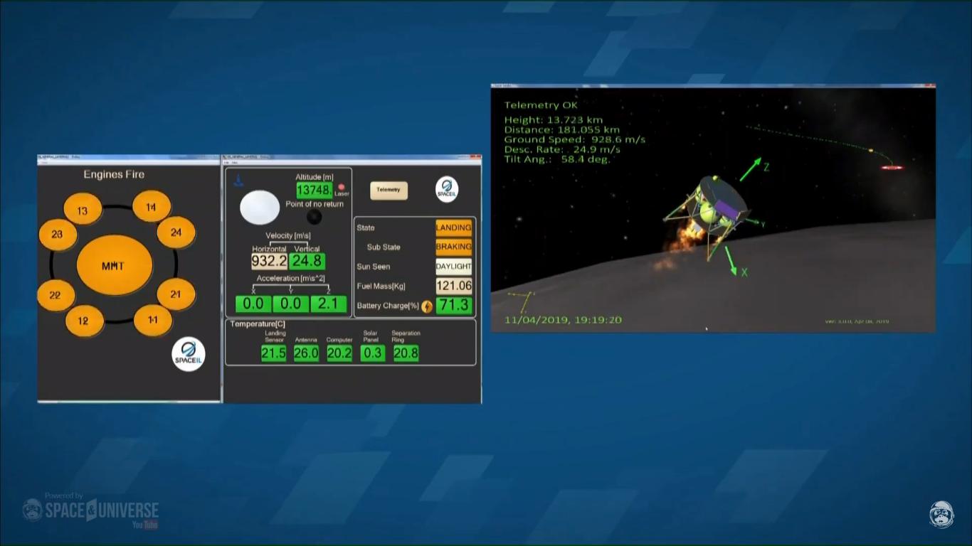 Лунная миссия «Берешит» — есть посадка на Луну (технически) - 120