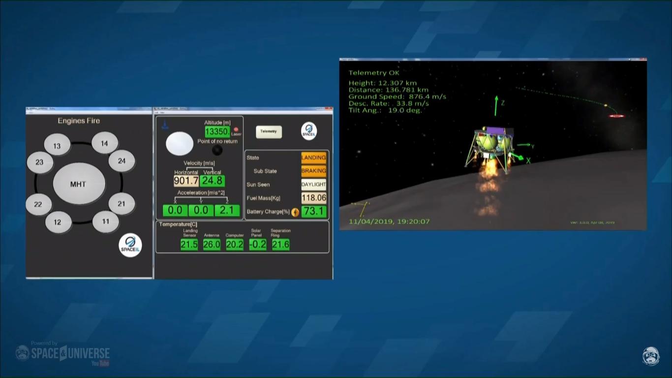Лунная миссия «Берешит» — есть посадка на Луну (технически) - 121