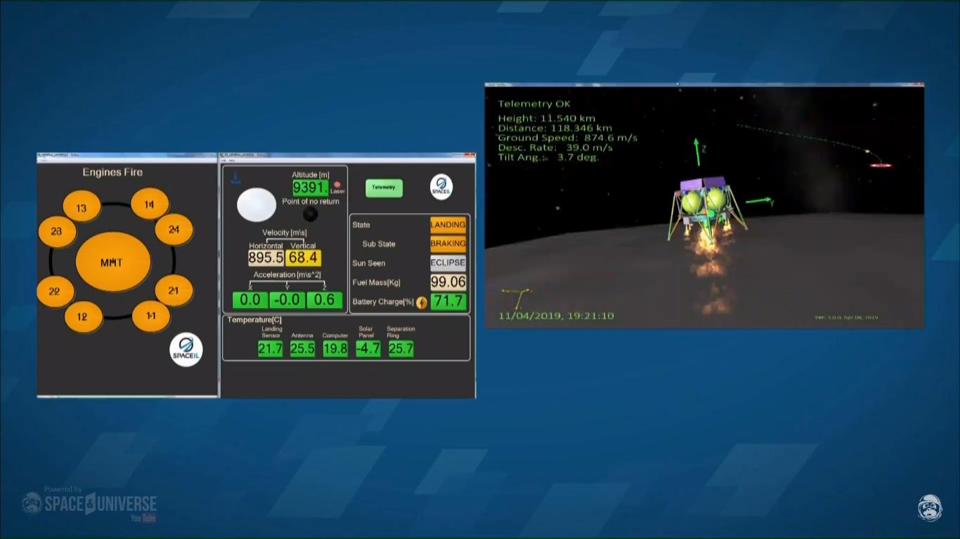 Лунная миссия «Берешит» — есть посадка на Луну (технически) - 122