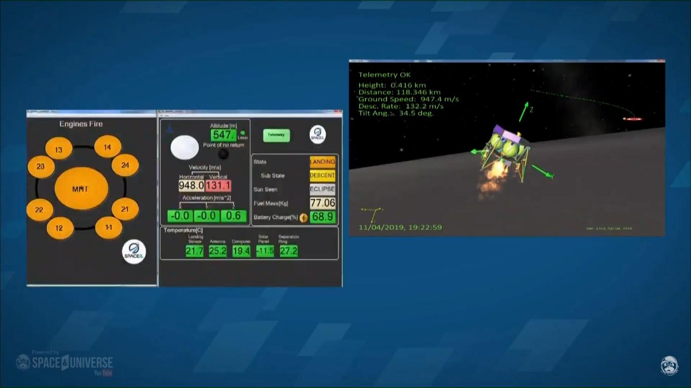 Лунная миссия «Берешит» — есть посадка на Луну (технически) - 124