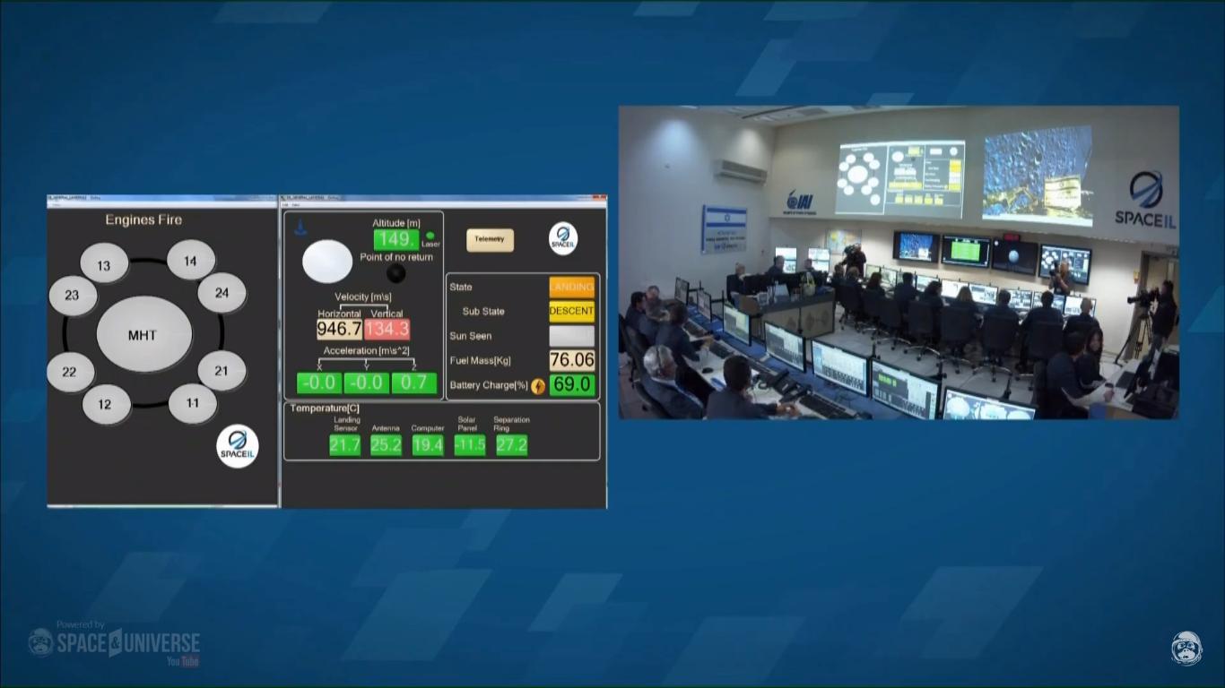 Лунная миссия «Берешит» — есть посадка на Луну (технически) - 126