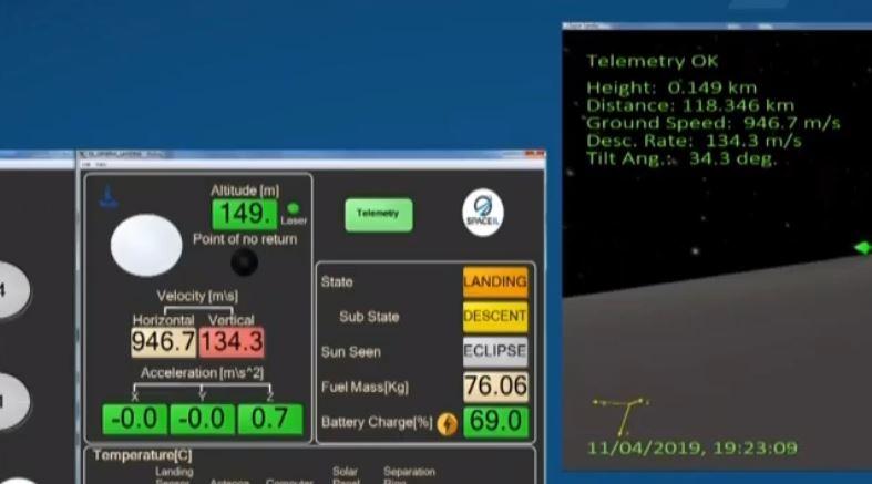 Лунная миссия «Берешит» — есть посадка на Луну (технически) - 130
