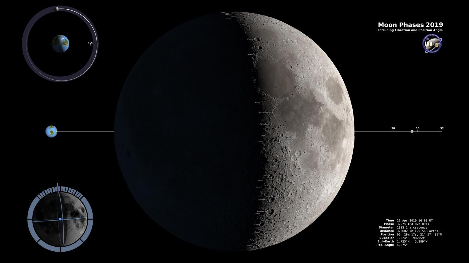 Лунная миссия «Берешит» — есть посадка на Луну (технически) - 14