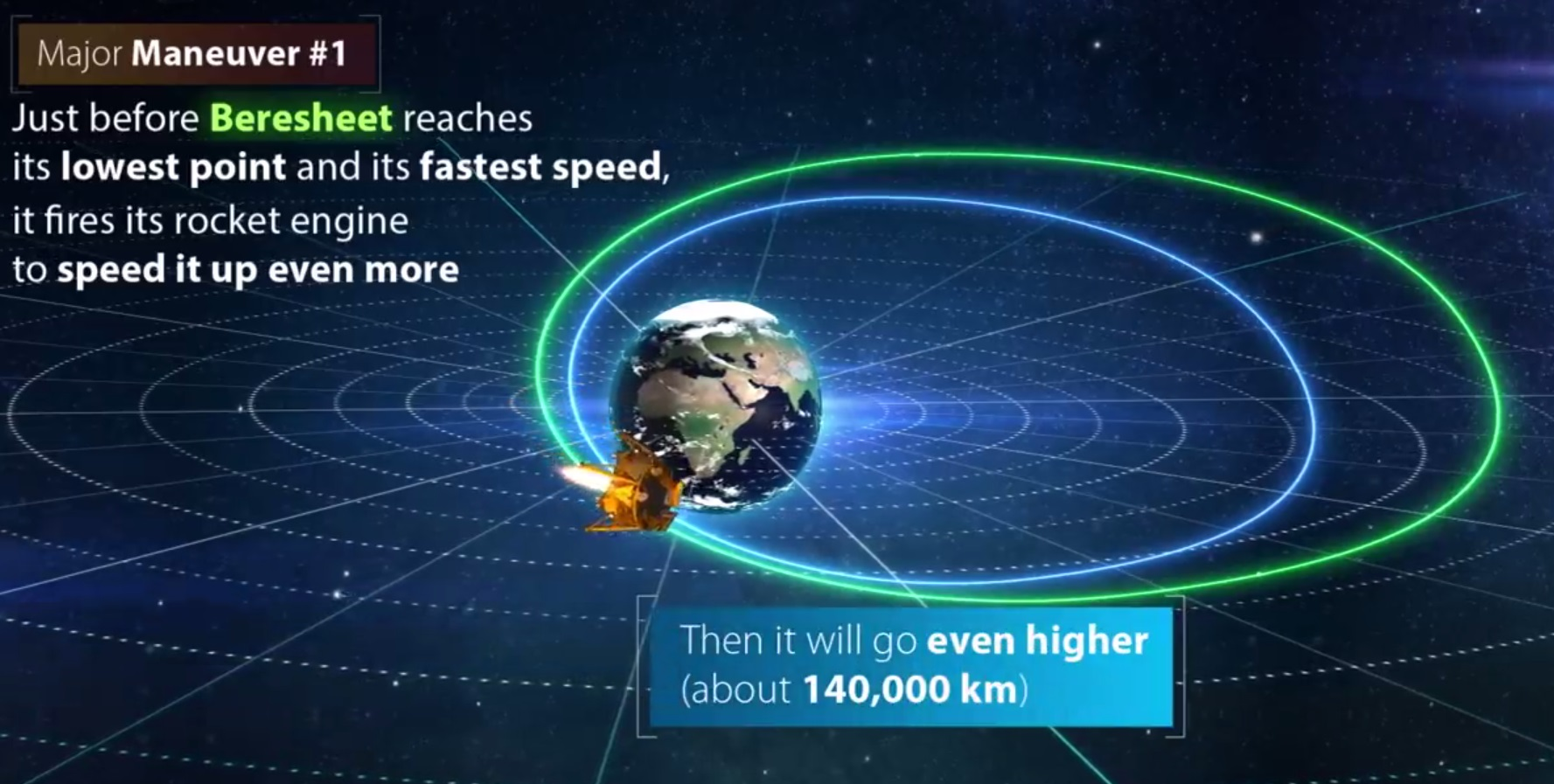 Лунная миссия «Берешит» — есть посадка на Луну (технически) - 18