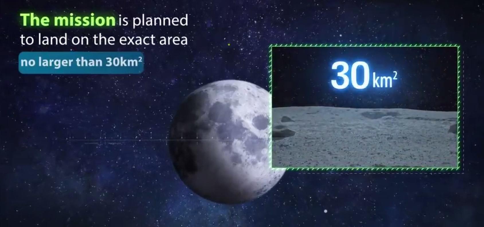 Лунная миссия «Берешит» — есть посадка на Луну (технически) - 24