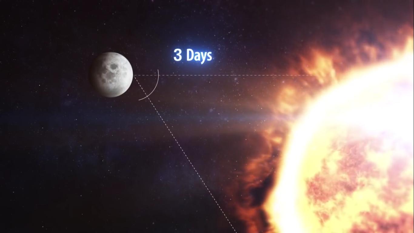 Лунная миссия «Берешит» — есть посадка на Луну (технически) - 70