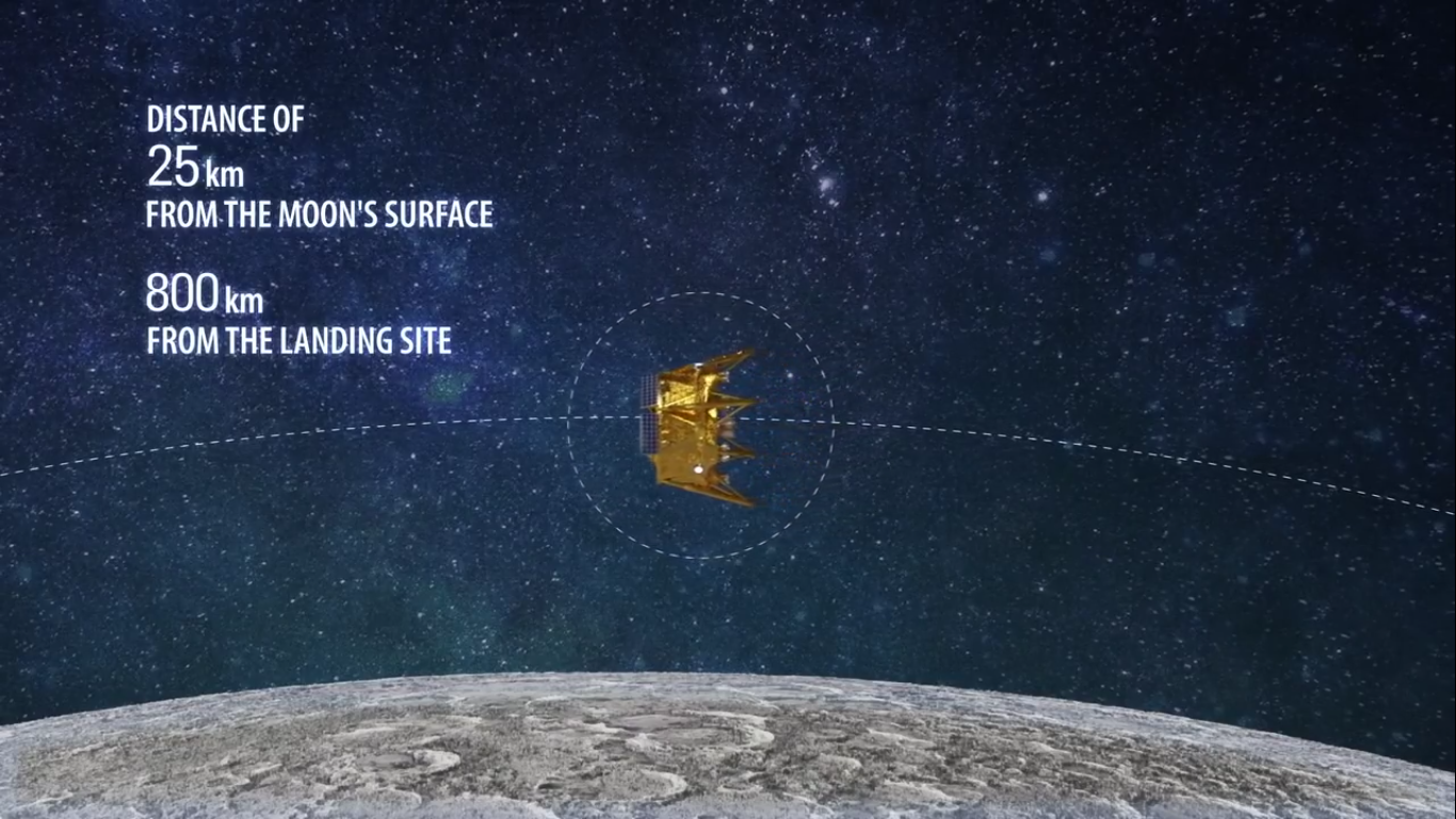 Лунная миссия «Берешит» — есть посадка на Луну (технически) - 73