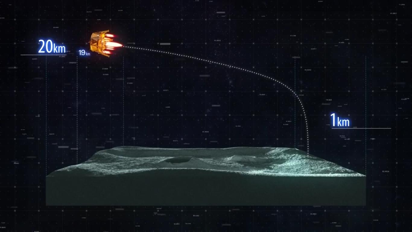 Лунная миссия «Берешит» — есть посадка на Луну (технически) - 81
