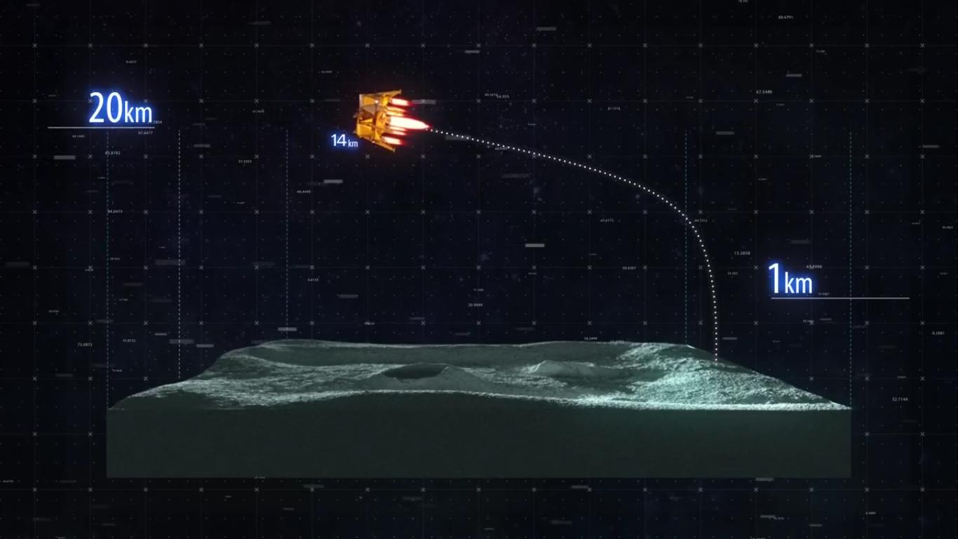 Лунная миссия «Берешит» — есть посадка на Луну (технически) - 82