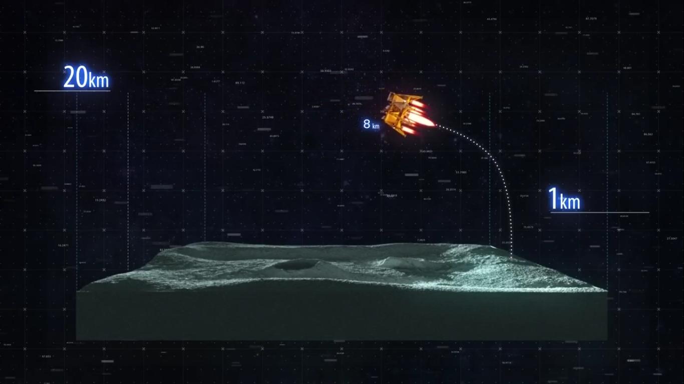 Лунная миссия «Берешит» — есть посадка на Луну (технически) - 83