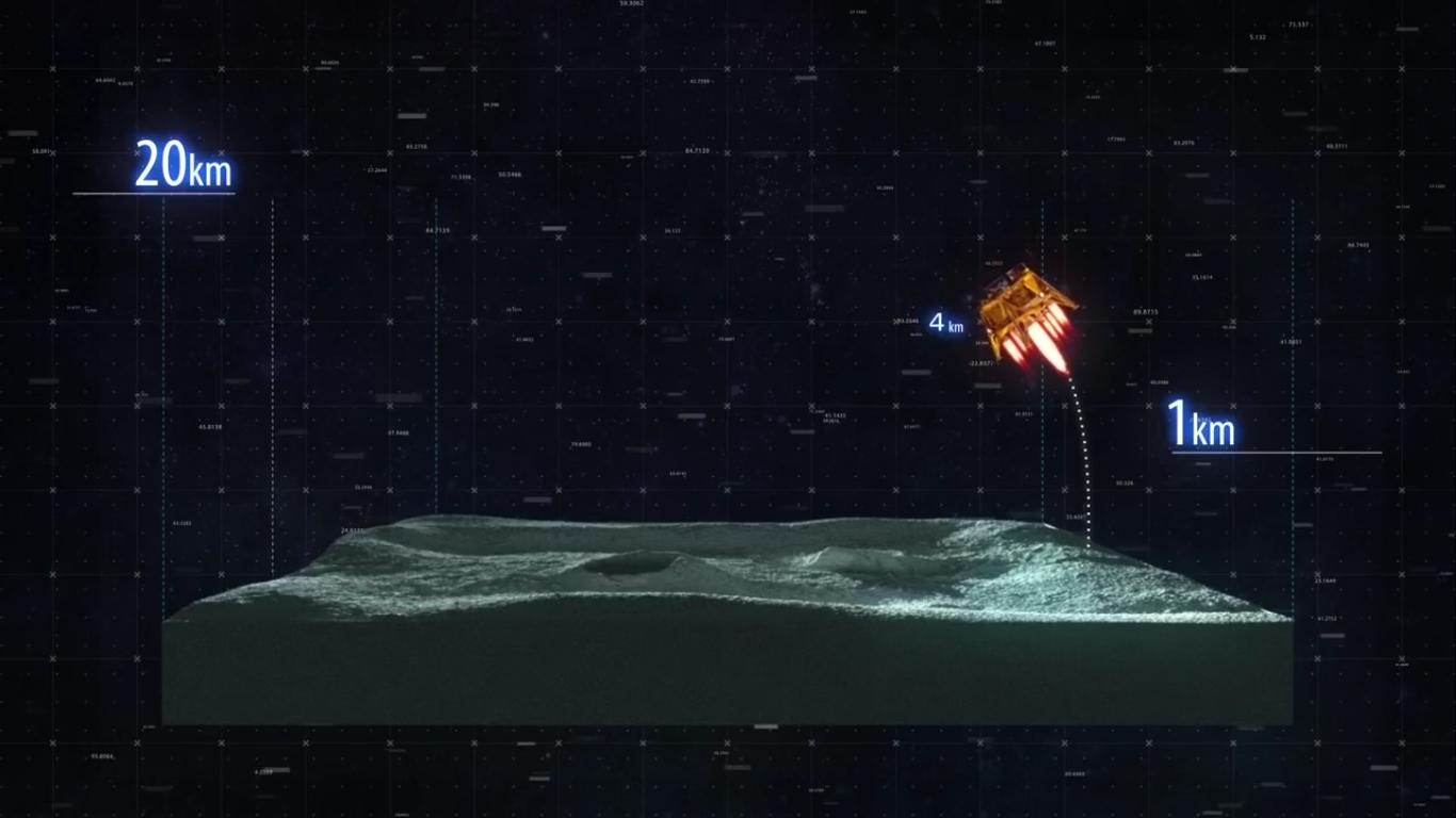 Лунная миссия «Берешит» — есть посадка на Луну (технически) - 85