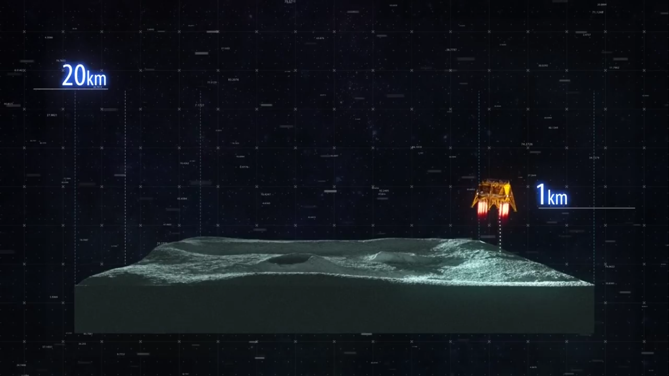 Лунная миссия «Берешит» — есть посадка на Луну (технически) - 87
