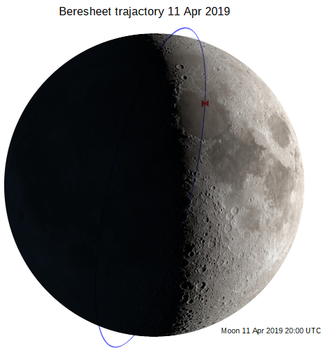Лунная миссия «Берешит» — есть посадка на Луну (технически) - 94