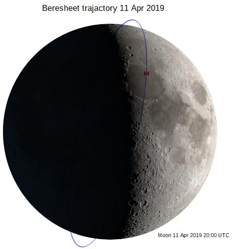 Лунная миссия «Берешит» — есть посадка на Луну (технически) - 95