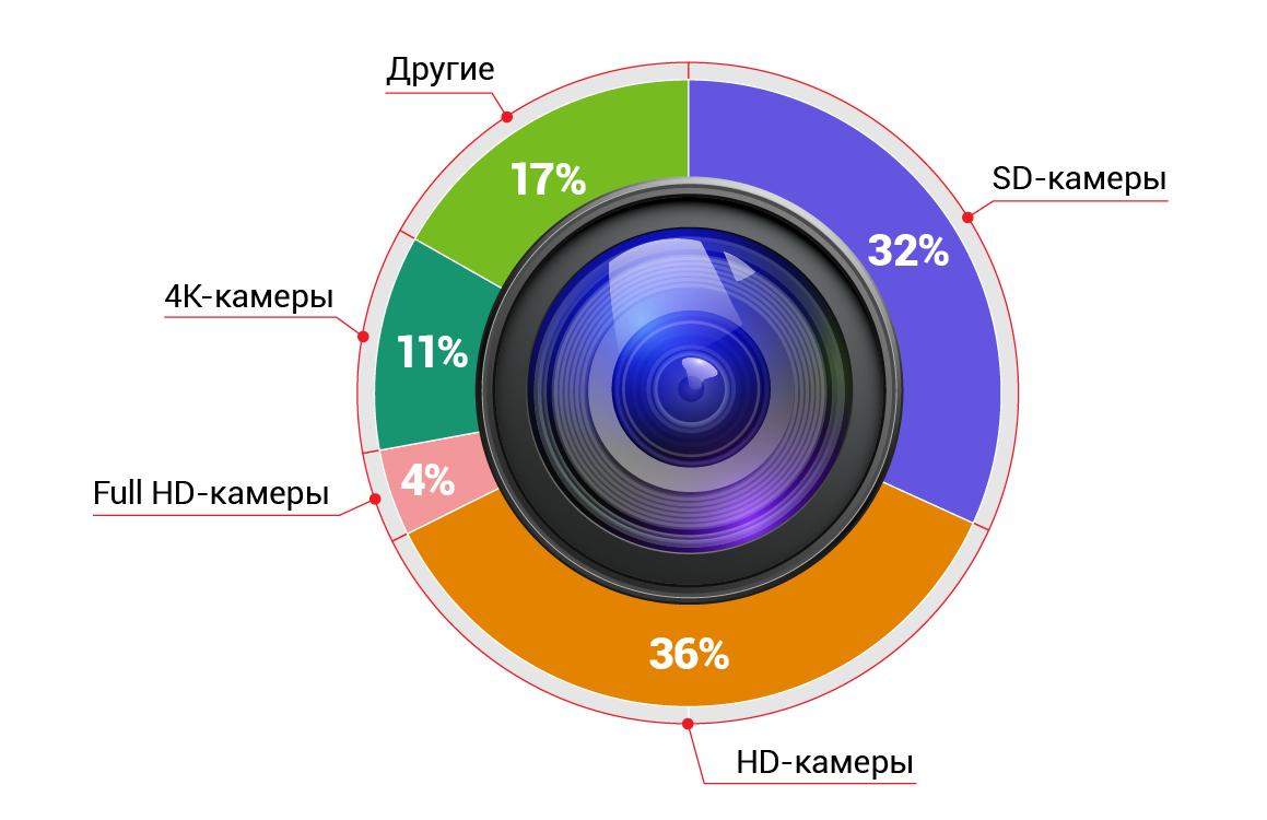 Видео с дрона — новый тренд социальных сетей - 7