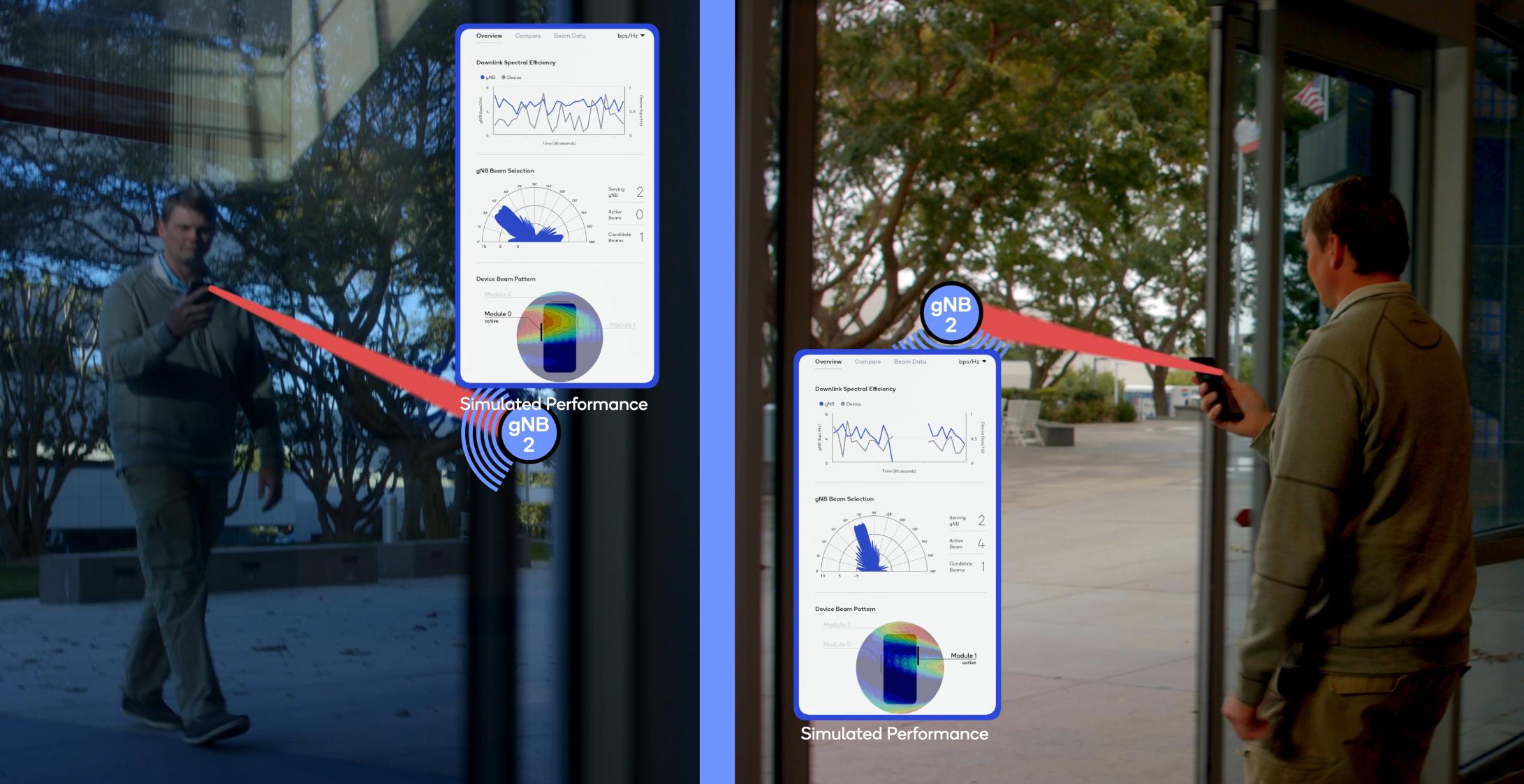 Разбираемся, как 5G будет работать в миллиметровом диапазоне на улице и в помещениях - 12