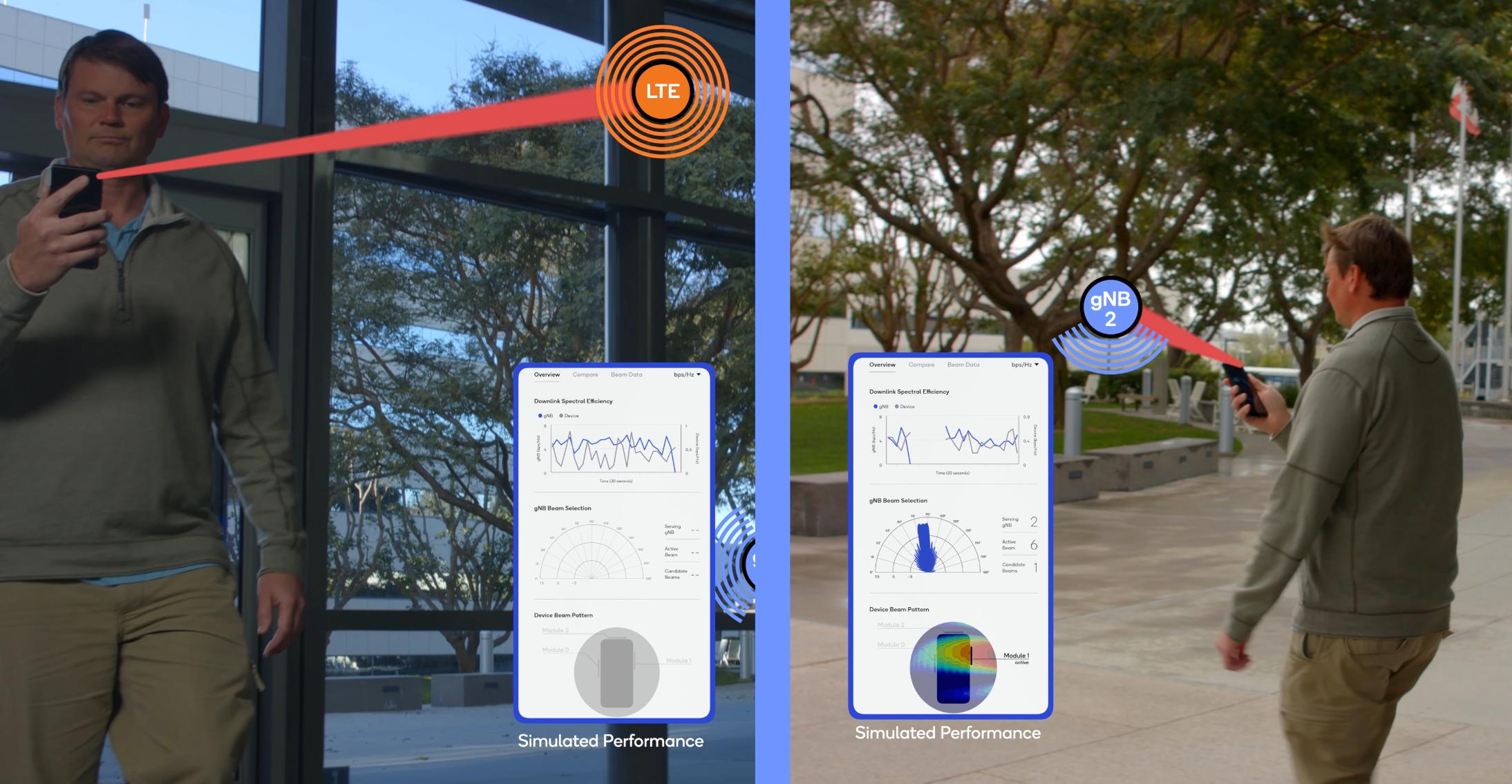 Разбираемся, как 5G будет работать в миллиметровом диапазоне на улице и в помещениях - 13