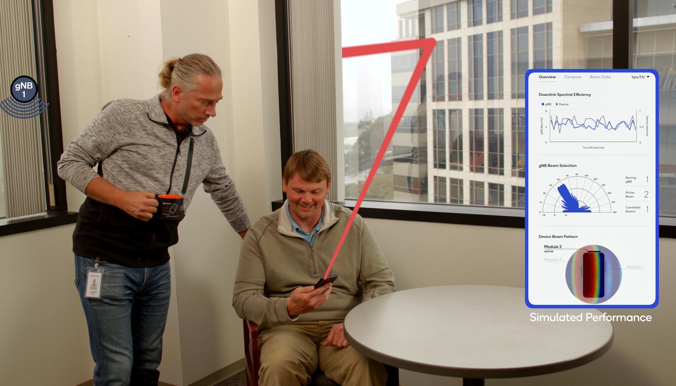 Разбираемся, как 5G будет работать в миллиметровом диапазоне на улице и в помещениях - 16