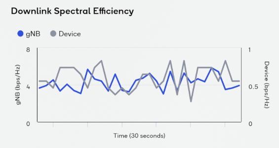 Разбираемся, как 5G будет работать в миллиметровом диапазоне на улице и в помещениях - 4