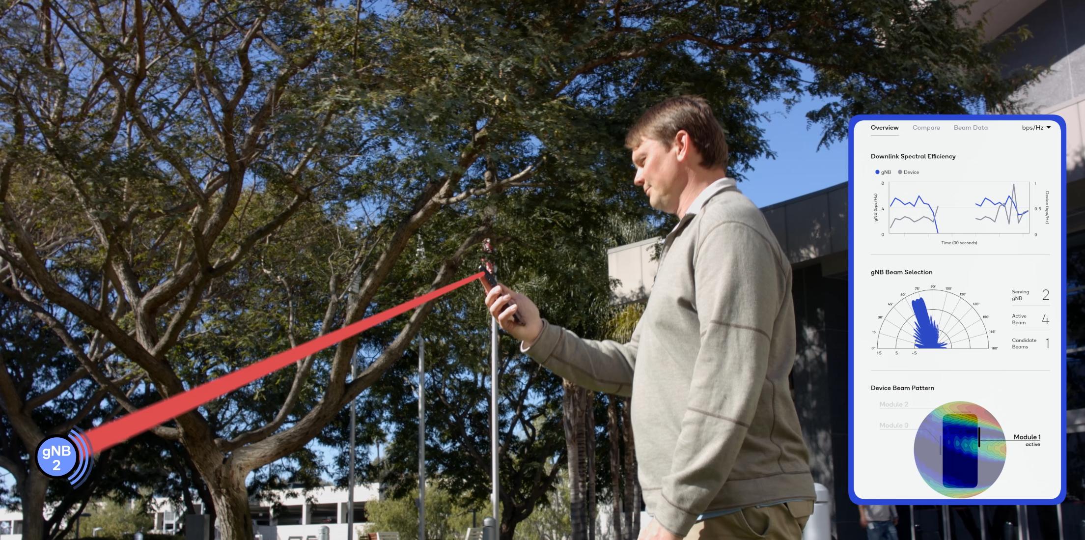 Разбираемся, как 5G будет работать в миллиметровом диапазоне на улице и в помещениях - 8