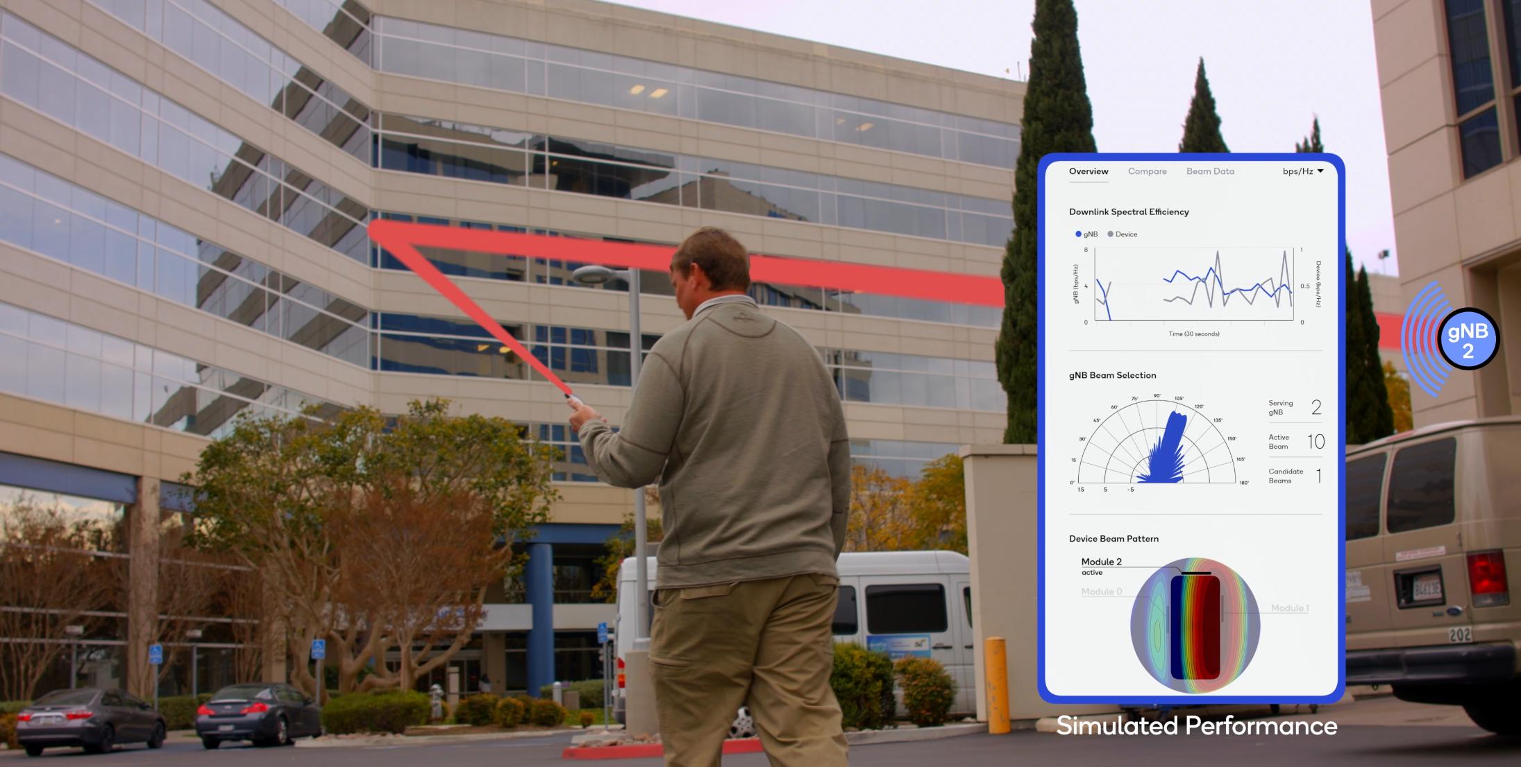 Разбираемся, как 5G будет работать в миллиметровом диапазоне на улице и в помещениях - 9