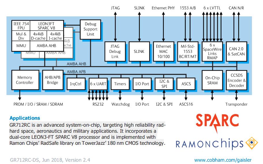 Лунная миссия «Берешит» — разбор аварии, анонсирование запуска разработки аппарата «Берешит 2.0» - 12