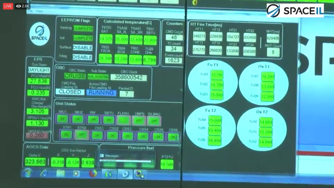 Лунная миссия «Берешит» — разбор аварии, анонсирование запуска разработки аппарата «Берешит 2.0» - 13