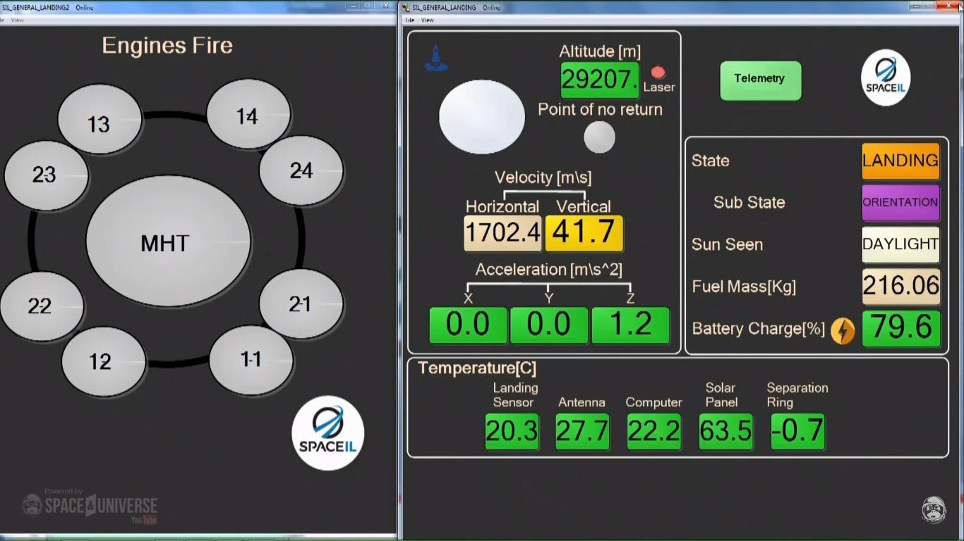 Лунная миссия «Берешит» — разбор аварии, анонсирование запуска разработки аппарата «Берешит 2.0» - 18