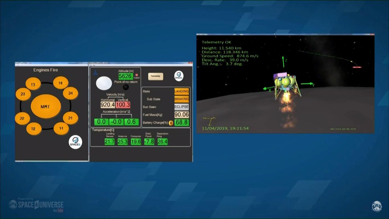 Лунная миссия «Берешит» — разбор аварии, анонсирование запуска разработки аппарата «Берешит 2.0» - 24