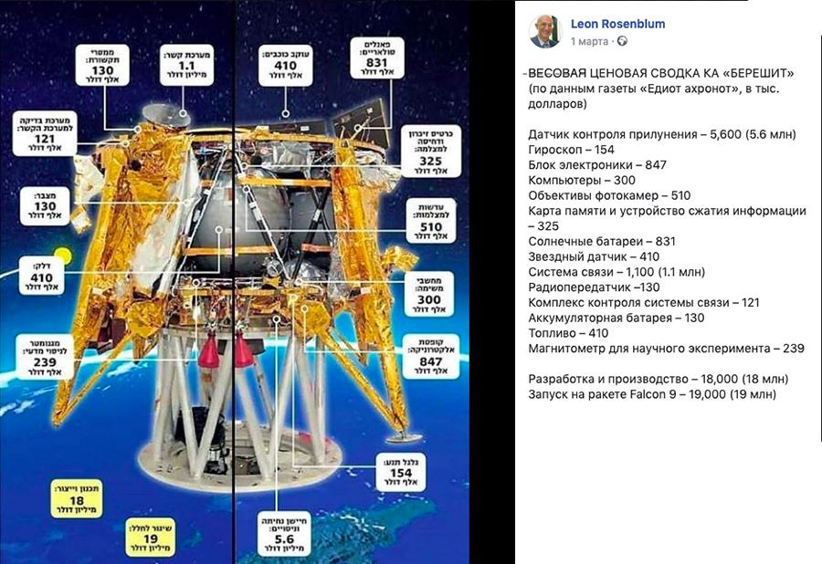 Лунная миссия «Берешит» — разбор аварии, анонсирование запуска разработки аппарата «Берешит 2.0» - 3