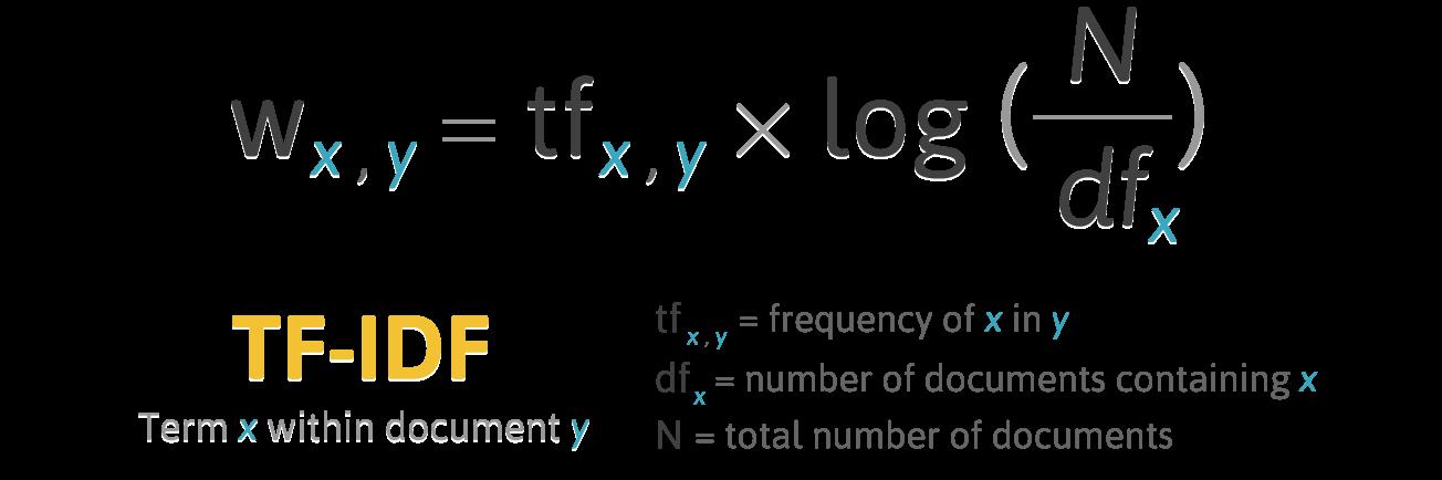 Основы Natural Language Processing для текста - 15
