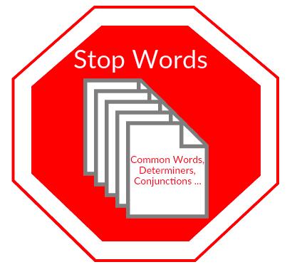 Основы Natural Language Processing для текста - 6
