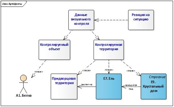От моделирования процессов к проектированию автоматизированной системы (Часть 2) - 12