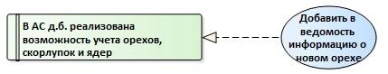 От моделирования процессов к проектированию автоматизированной системы (Часть 2) - 4