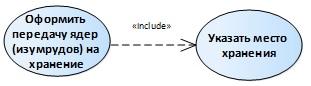 От моделирования процессов к проектированию автоматизированной системы (Часть 2) - 5
