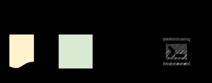 Отображение и оптимизация вывода на терминал в вебе - 2