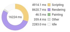 Отображение и оптимизация вывода на терминал в вебе - 4