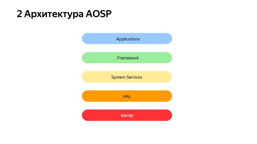 Секреты API Android-устройств. Доклад Яндекса - 13