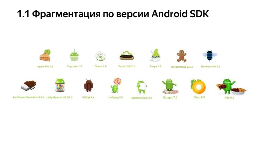 Секреты API Android-устройств. Доклад Яндекса - 2