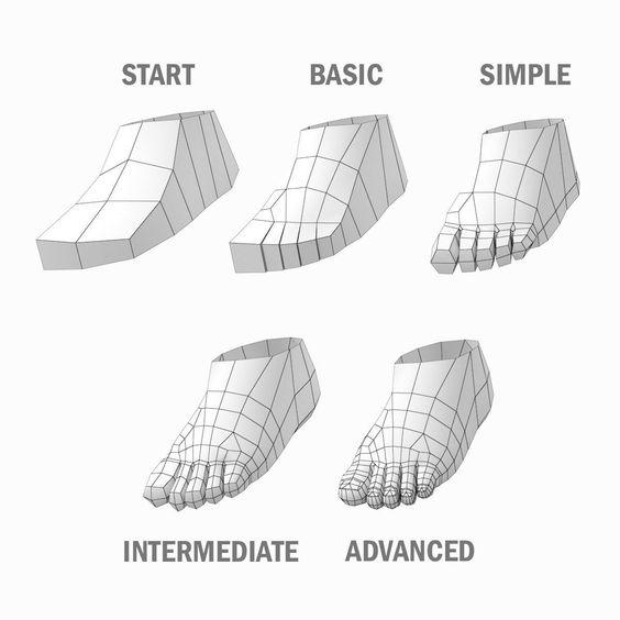 Виды моделирования. Основы скульптинга, ретопологии и развертки - 6